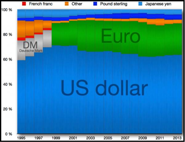 currency-comparison