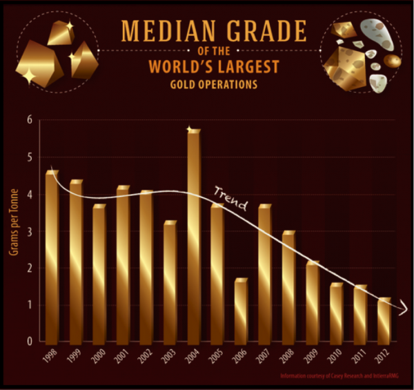 largest-gold-operations