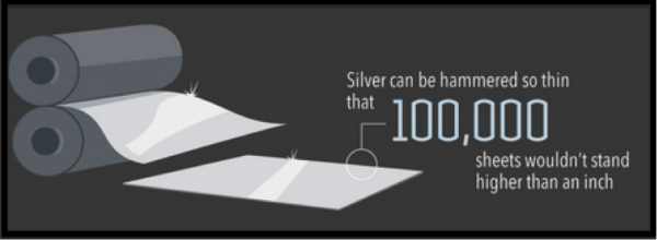 silver-hammered