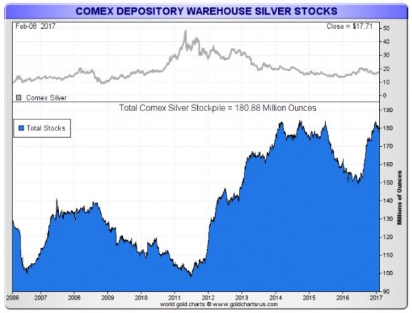 When will a Gold & Silver Bullion Shortage Arise - image 1